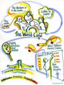 The World Cafe Process