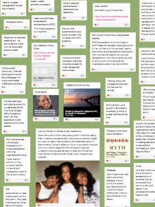 A view of a Padlet with multiple posts, photos, and videos