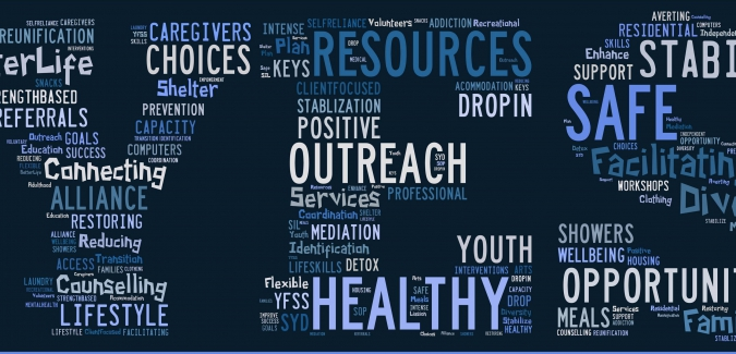 Poster made up of key values for the Victoria Youth Empowerment Society